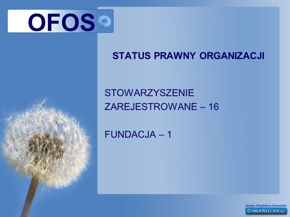 OFOS STATUS PRAWNY ORGANIZACJI STOWARZYSZENIE ZAREJESTROWANE – 16 FUNDACJA – 1
