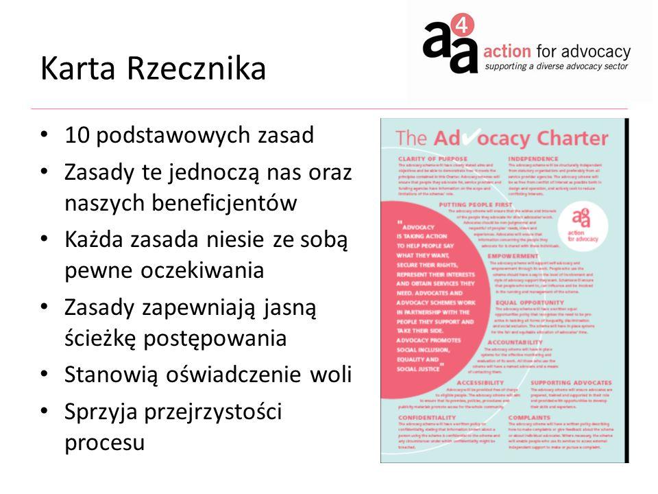 Karta Rzecznika 10 podstawowych zasad Zasady te jednoczą nas oraz naszych beneficjentów Każda zasada niesie ze sobą pewne oczekiwania Zasady zapewniają jasną ścieżkę postępowania Stanowią oświadczenie woli Sprzyja przejrzystości procesu