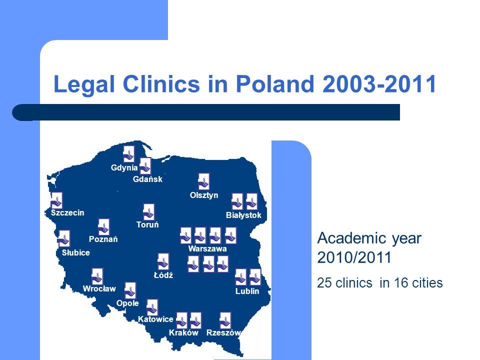 Legal Clinics in Poland 2003-2011 Białystok Warszawa Lublin RzeszówKraków Katowice Opole Wrocław Łódź Poznań Toruń Gdańsk Szczecin Słubice Rok akademi