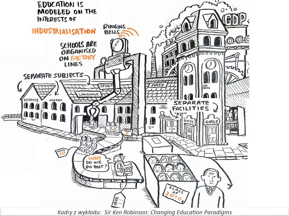 Kadry z wykładu: Sir Ken Robinson: Changing Education Paradigms