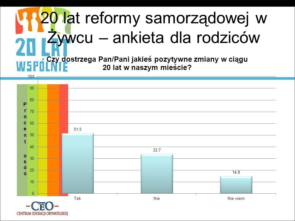 20 lat reformy samorządowej w Żywcu – ankieta dla rodziców