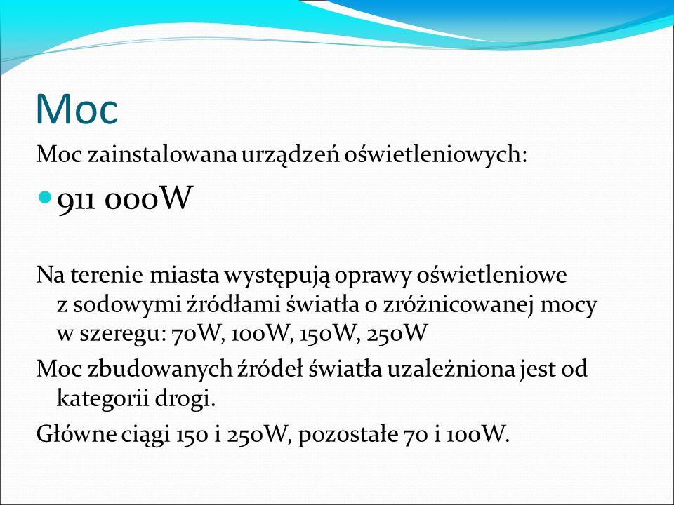 Moc c.d.Moc zainstalowana urządzeń oświetleniowych: 250W – 1687 szt.