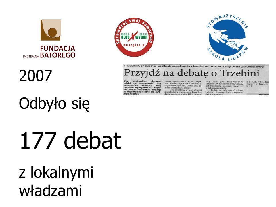 2007 Odbyło się 177 debat z lokalnymi władzami