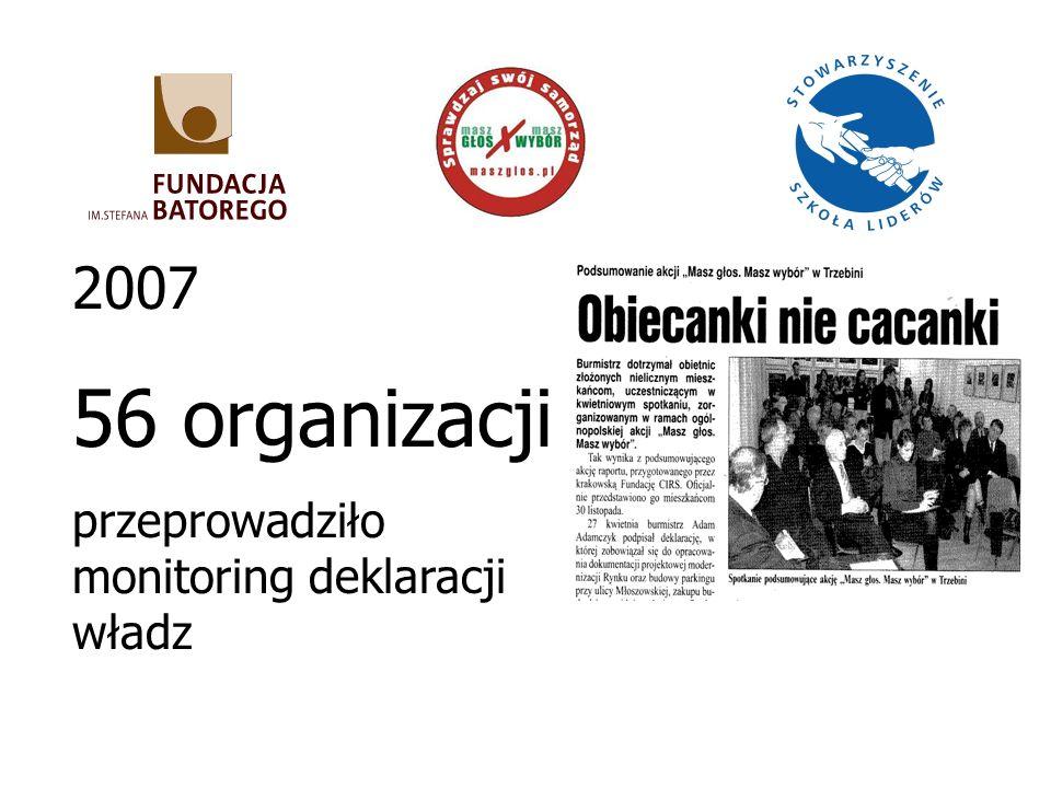 2007 56 organizacji przeprowadziło monitoring deklaracji władz