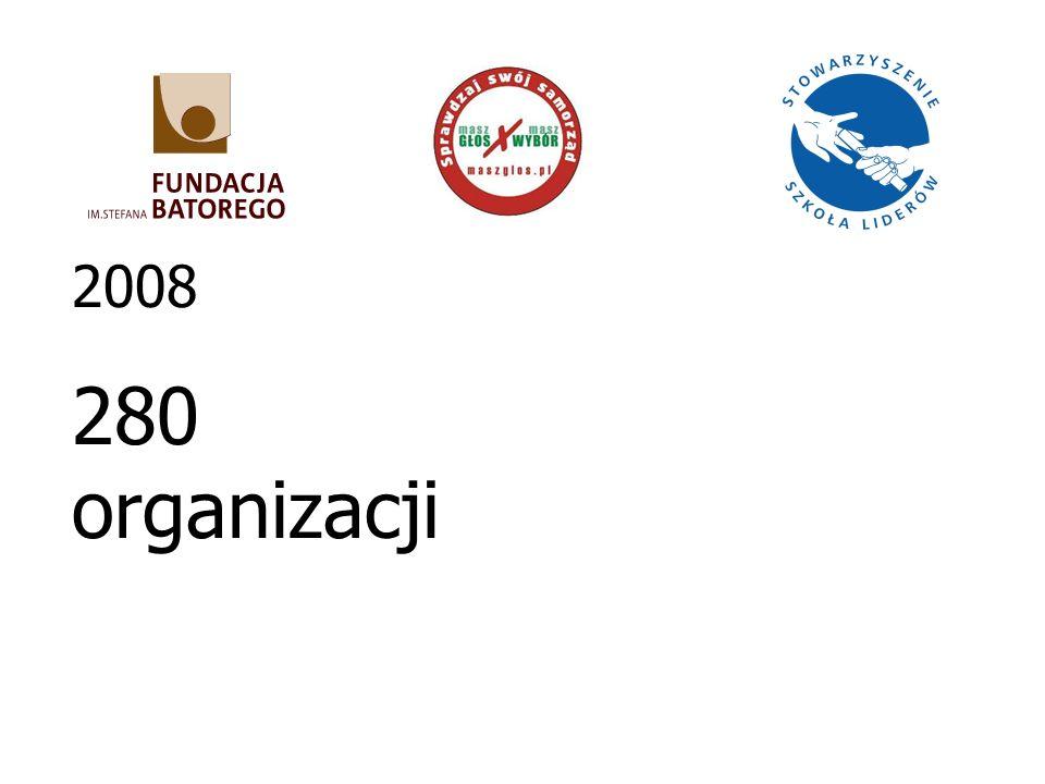 2008 280 organizacji