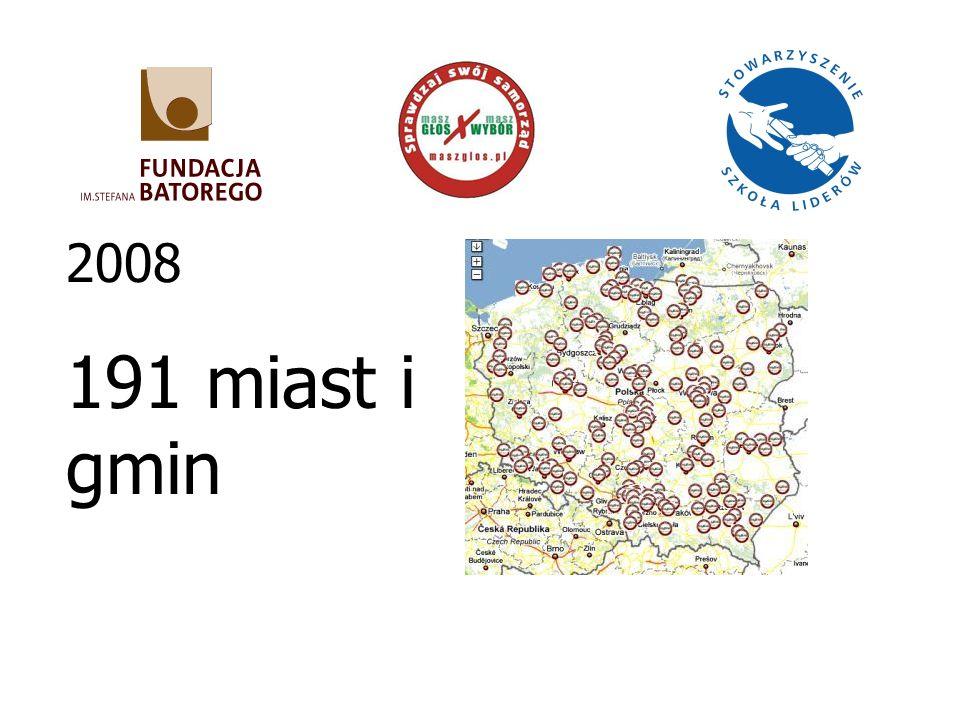 2008 191 miast i gmin