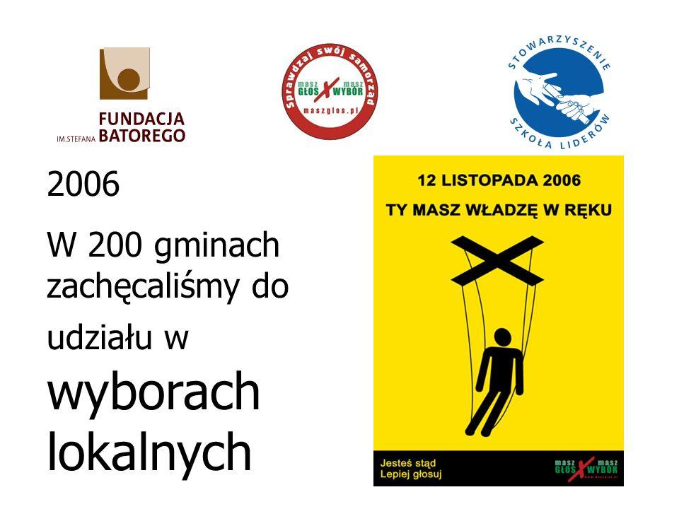 2006 W 200 gminach zachęcaliśmy do udziału w wyborach lokalnych