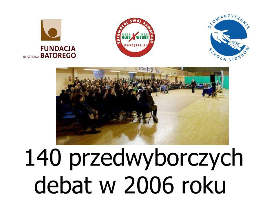 140 przedwyborczych debat w 2006 roku