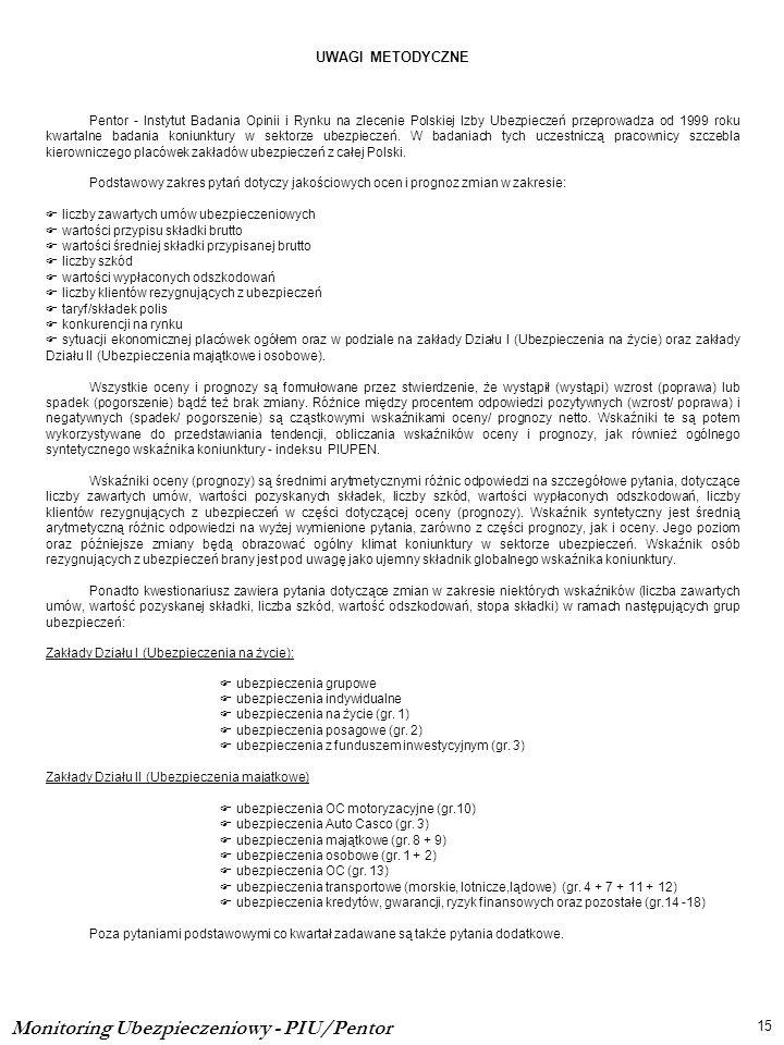 UWAGI METODYCZNE Pentor - Instytut Badania Opinii i Rynku na zlecenie Polskiej Izby Ubezpieczeń przeprowadza od 1999 roku kwartalne badania koniunktury w sektorze ubezpieczeń.