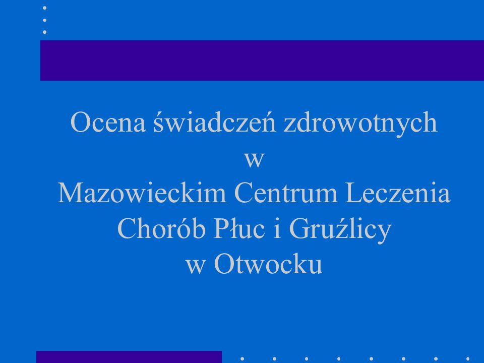 Ocena świadczeń zdrowotnych w Mazowieckim Centrum Leczenia Chorób Płuc i Gruźlicy w Otwocku
