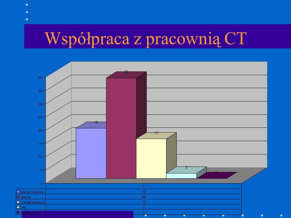 Współpraca z pracownią CT
