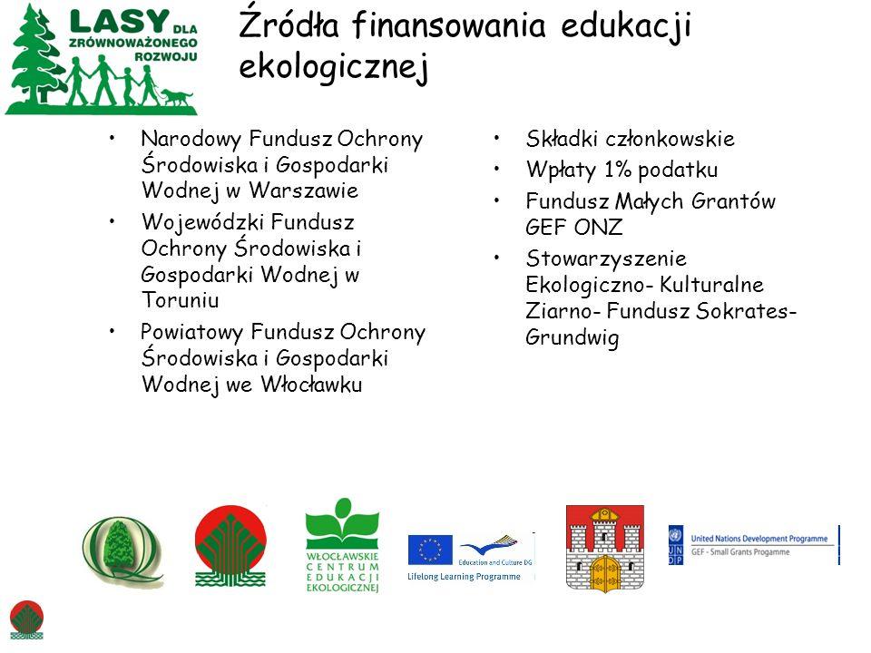 Narodowy Fundusz Ochrony Środowiska i Gospodarki Wodnej w Warszawie Wojewódzki Fundusz Ochrony Środowiska i Gospodarki Wodnej w Toruniu Powiatowy Fund