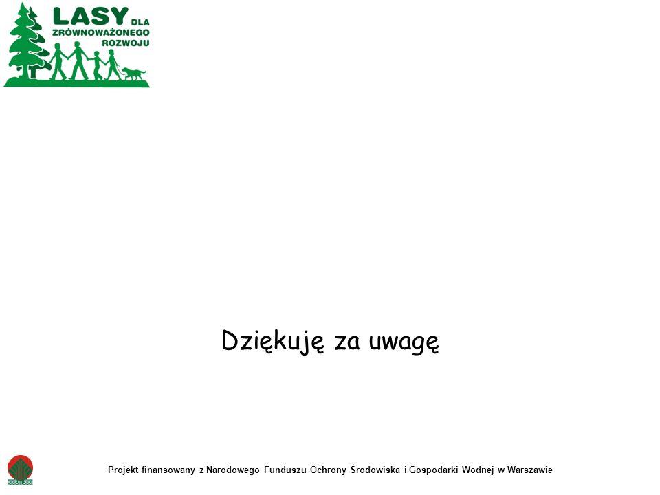 Dziękuję za uwagę Projekt finansowany z Narodowego Funduszu Ochrony Środowiska i Gospodarki Wodnej w Warszawie