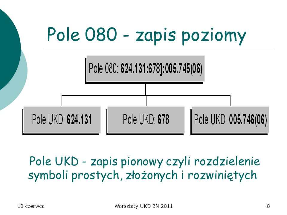 10 czerwcaWarsztaty UKD BN 20118 Pole 080 - zapis poziomy Pole UKD - zapis pionowy czyli rozdzielenie symboli prostych, złożonych i rozwiniętych