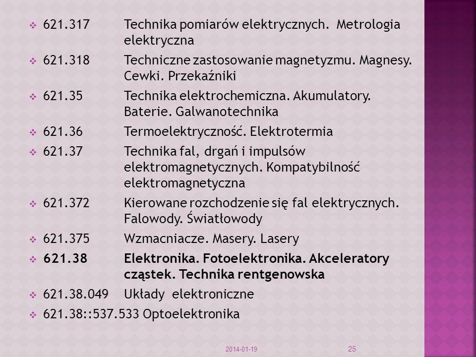 621.317Technika pomiarów elektrycznych.