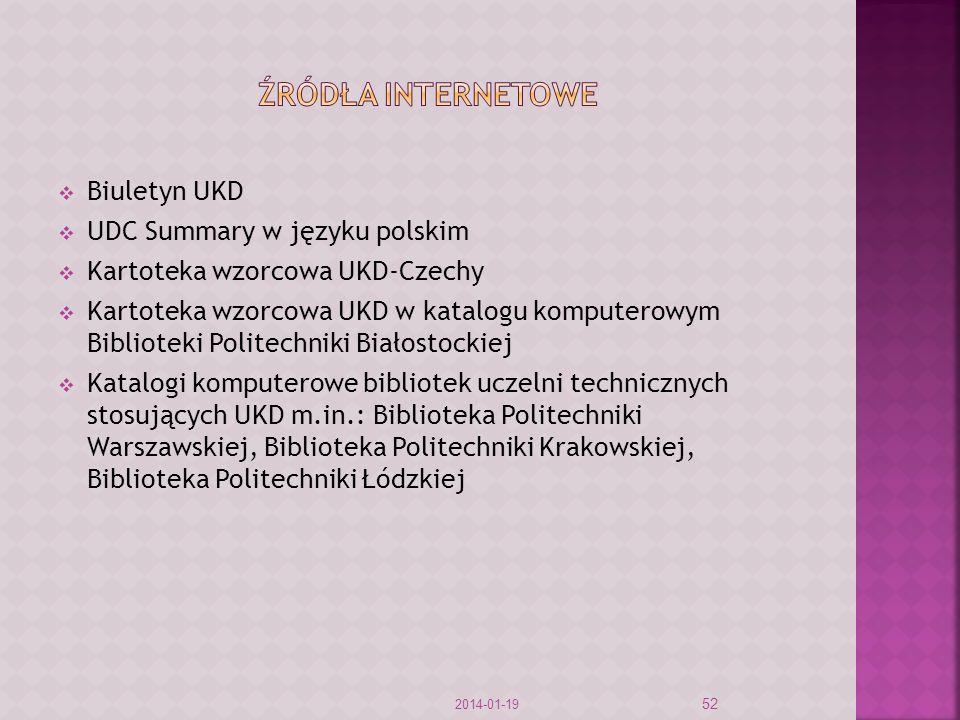 Biuletyn UKD UDC Summary w języku polskim Kartoteka wzorcowa UKD-Czechy Kartoteka wzorcowa UKD w katalogu komputerowym Biblioteki Politechniki Białost