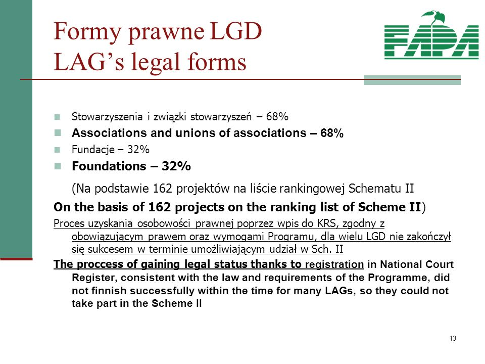 13 Stowarzyszenia i związki stowarzyszeń – 68% Associations and unions of associations – 68% Fundacje – 32% Foundations – 32% (Na podstawie 162 projektów na liście rankingowej Schematu II On the basis of 162 projects on the ranking list of Scheme II) Proces uzyskania osobowości prawnej poprzez wpis do KRS, zgodny z obowiązującym prawem oraz wymogami Programu, dla wielu LGD nie zakończył się sukcesem w terminie umożliwiającym udział w Sch.