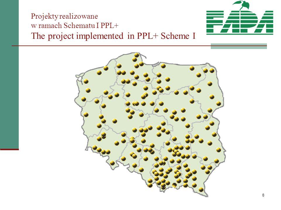 9 Kwota wypłaconych środków w ramach PPL+ Schemat I przypadająca na poszczególne województwa the total sum of funds in PPL+ Scheme I according to the voivodships