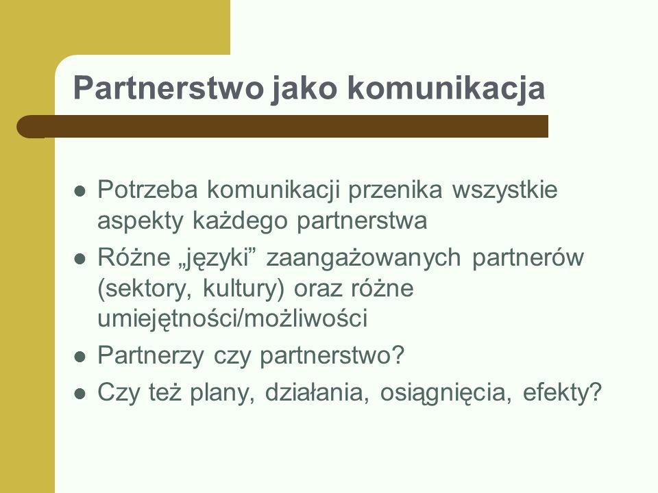 Partnerstwo jako komunikacja Potrzeba komunikacji przenika wszystkie aspekty każdego partnerstwa Różne języki zaangażowanych partnerów (sektory, kultu