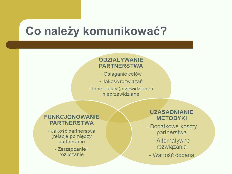 Co należy komunikować? ODZIAŁYWANIE PARTNERSTWA - Osiąganie celów - Jakość rozwiązań - Inne efekty (przewidziane i nieprzewidziane UZASADNIANIE METODY
