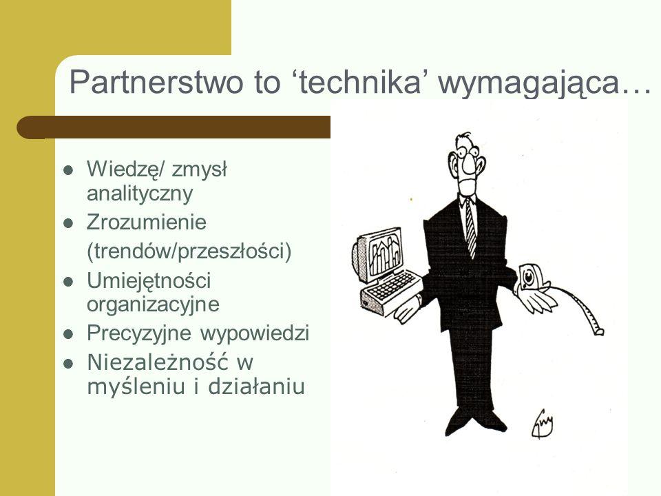 Partnerstwo to technika wymagająca… Wiedzę/ zmysł analityczny Zrozumienie (trendów/przeszłości) Umiejętności organizacyjne Precyzyjne wypowiedzi Nieza