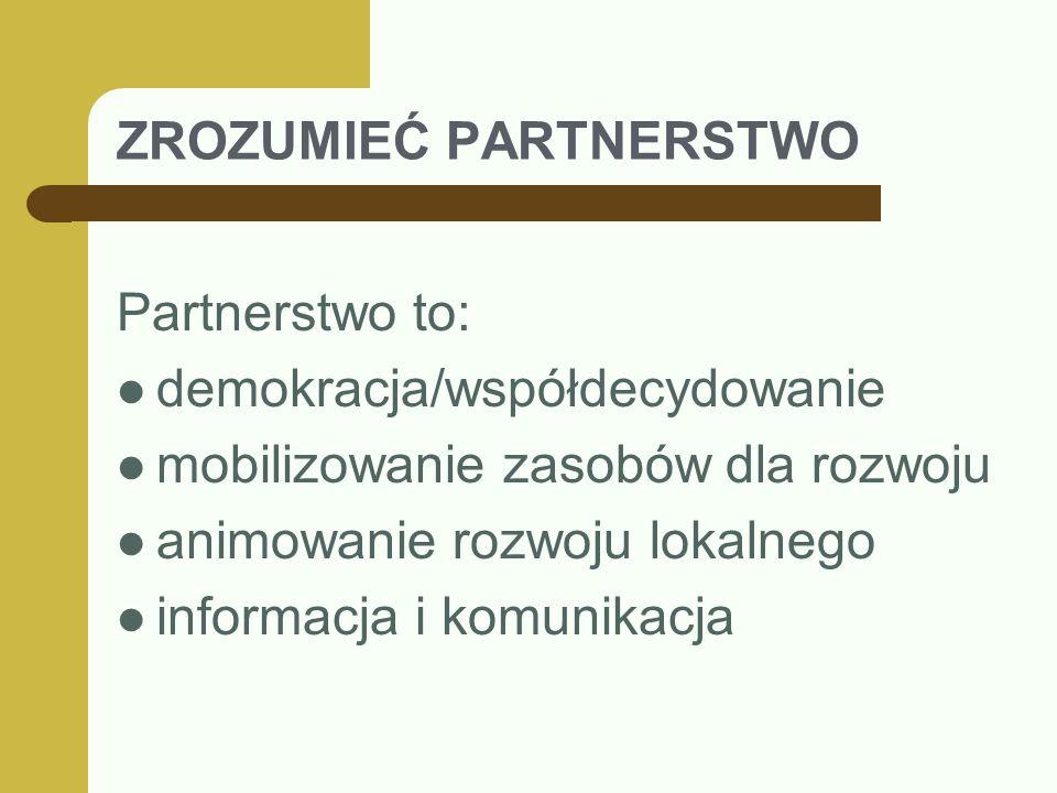 ZROZUMIEĆ PARTNERSTWO Partnerstwo to: demokracja/współdecydowanie mobilizowanie zasobów dla rozwoju animowanie rozwoju lokalnego informacja i komunika