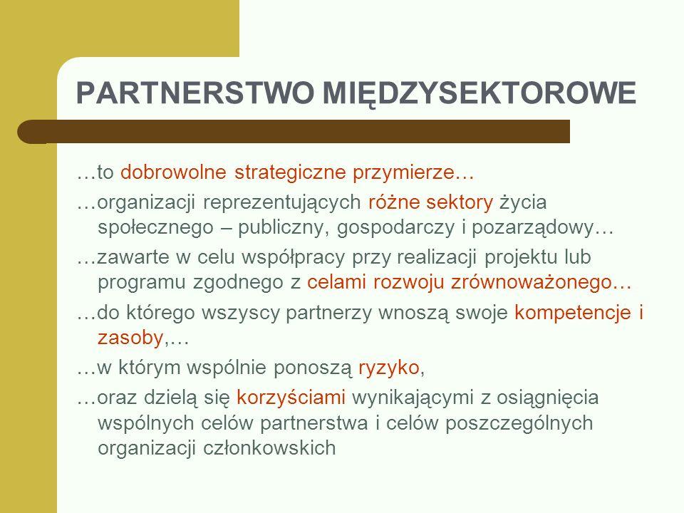 PARTNERSTWO MIĘDZYSEKTOROWE …to dobrowolne strategiczne przymierze… …organizacji reprezentujących różne sektory życia społecznego – publiczny, gospoda