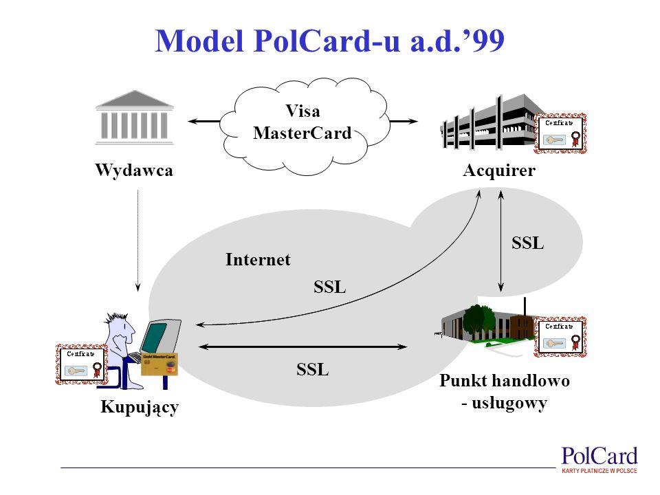 Punkt handlowo - usługowy AcquirerWydawca Visa MasterCard Kupujący SSL Internet SSL Model PolCard-u a.d.99