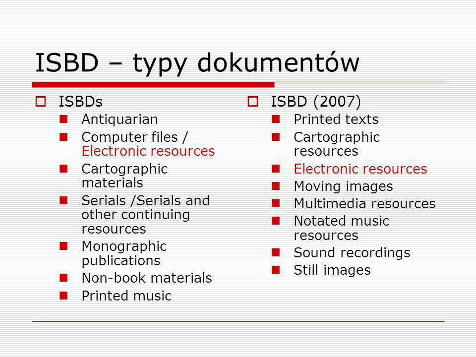 ISBD – typy dokumentów ISBDs Antiquarian Computer files / Electronic resources Cartographic materials Serials /Serials and other continuing resources Monographic publications Non-book materials Printed music ISBD (2007) Printed texts Cartographic resources Electronic resources Moving images Multimedia resources Notated music resources Sound recordings Still images