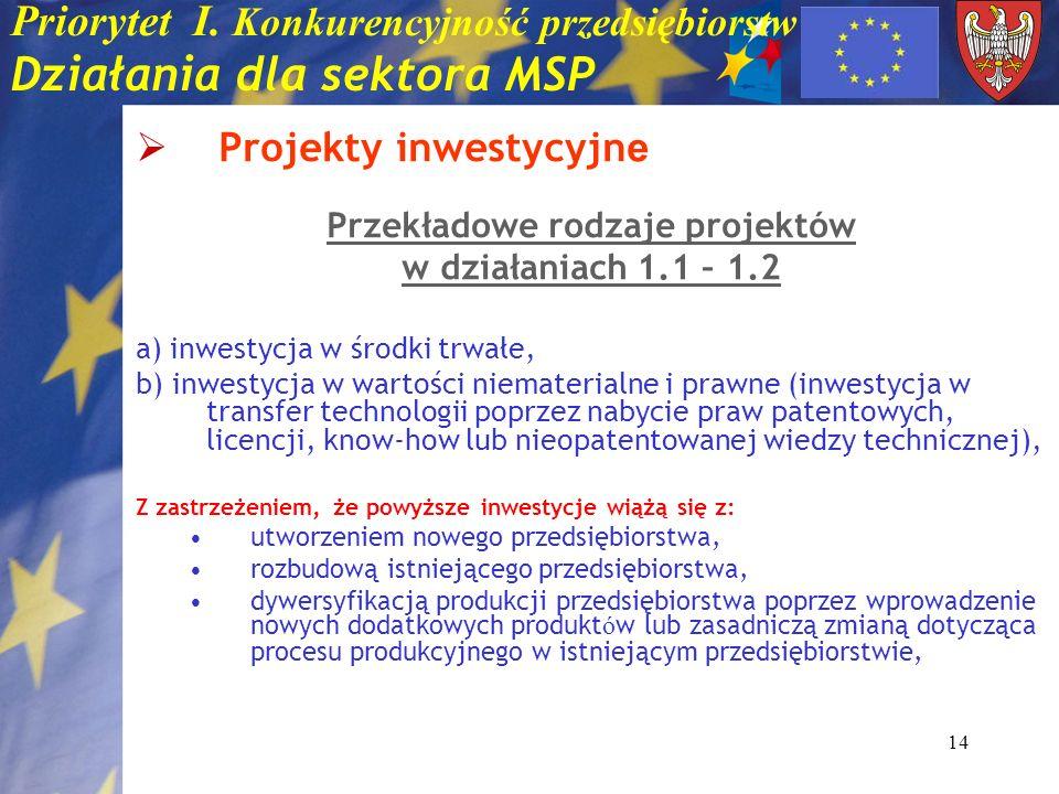 14 Priorytet I. Konkurencyjność przedsiębiorstw Działania dla sektora MSP Projekty inwestycyjn e Przekładowe rodzaje projektów w działaniach 1.1 – 1.2