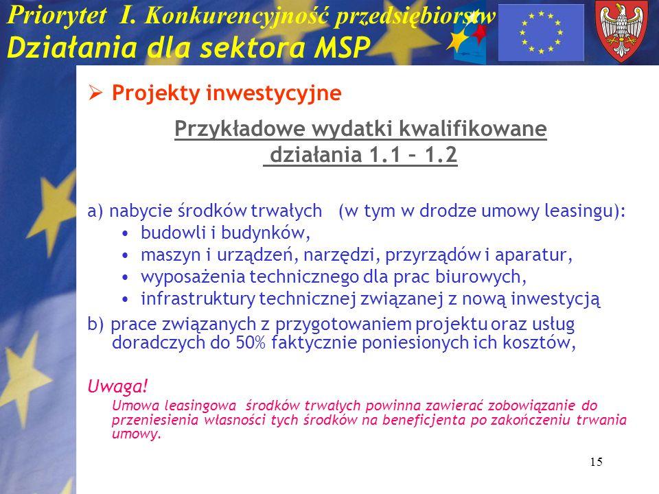15 Priorytet I. Konkurencyjność przedsiębiorstw Działania dla sektora MSP Projekty inwestycyjne Przykładowe wydatki kwalifikowane działania 1.1 – 1.2