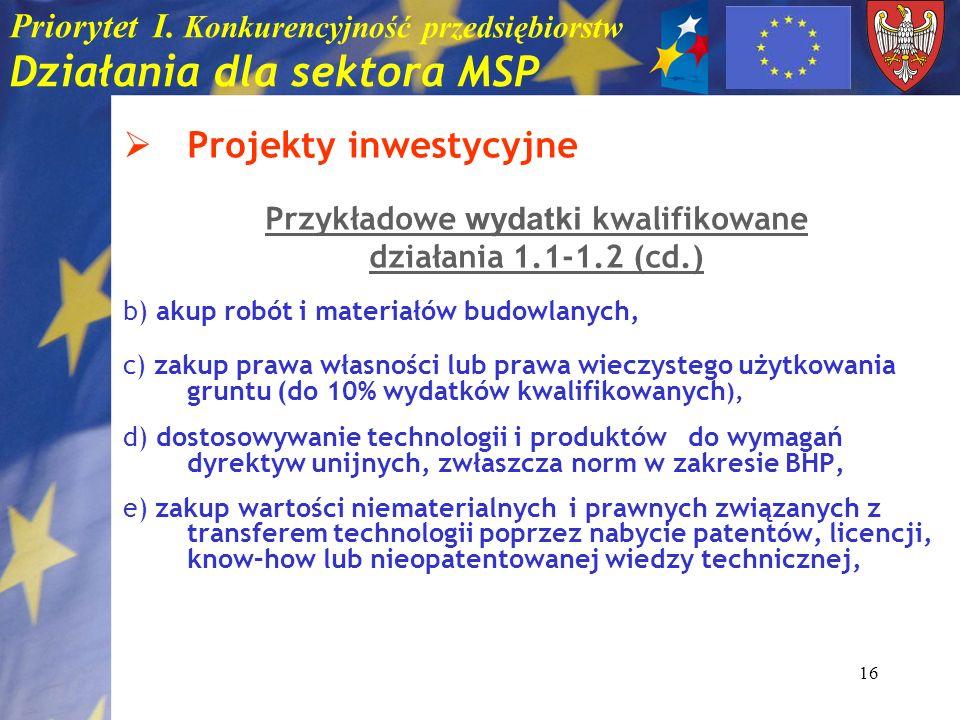 16 Priorytet I. Konkurencyjność przedsiębiorstw Działania dla sektora MSP Projekty inwestycyjne Przykładowe wydatki kwalifikowane działania 1.1-1.2 (c