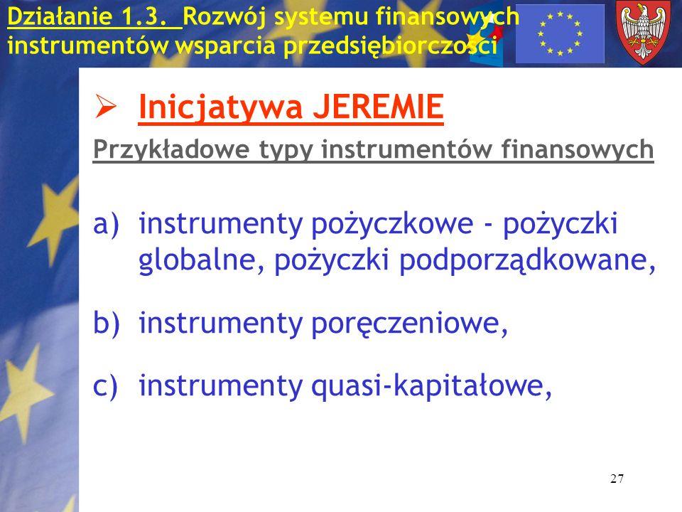 27 Inicjatywa JEREMIE Przykładowe typy instrumentów finansowych a)instrumenty pożyczkowe - pożyczki globalne, pożyczki podporządkowane, b)instrumenty poręczeniowe, c)instrumenty quasi-kapitałowe, Działanie 1.3.