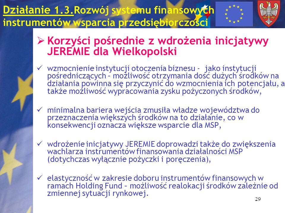29 Działanie 1.3.Rozwój systemu finansowych instrumentów wsparcia przedsiębiorczości Korzyści pośrednie z wdrożenia inicjatywy JEREMIE dla Wielkopolski wzmocnienie instytucji otoczenia biznesu - jako instytucji pośredniczących – możliwość otrzymania dość dużych środków na działania powinna się przyczynić do wzmocnienia ich potencjału, a także możliwość wypracowania zysku pożyczonych środków, minimalna bariera wejścia zmusiła władze województwa do przeznaczenia większych środków na to działanie, co w konsekwencji oznacza większe wsparcie dla MSP, wdrożenie inicjatywy JEREMIE doprowadzi także do zwiększenia wachlarza instrumentów finansowania działalności MSP (dotychczas wyłącznie pożyczki i poręczenia), elastyczność w zakresie doboru instrumentów finansowych w ramach Holding Fund – możliwość realokacji środków zależnie od zmiennej sytuacji rynkowej.