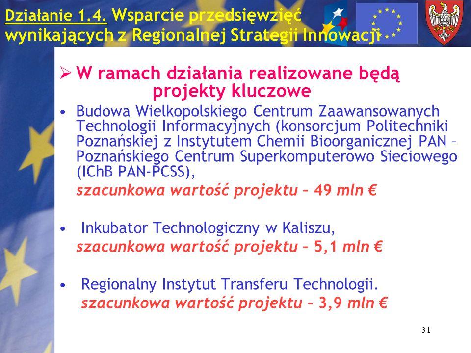 31 Działanie 1.4. Wsparcie przedsięwzięć wynikających z Regionalnej Strategii Innowacji W ramach działania realizowane będą projekty kluczowe Budowa W