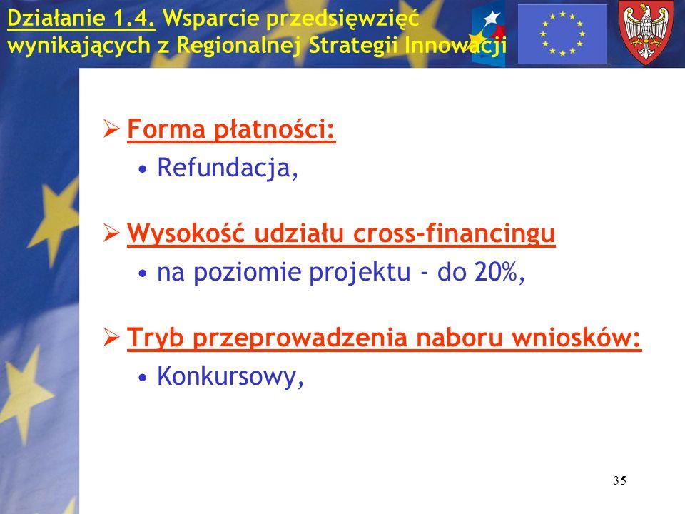 35 Forma płatności: Refundacja, Wysokość udziału cross-financingu na poziomie projektu - do 20%, Tryb przeprowadzenia naboru wniosków: Konkursowy, Działanie 1.4.