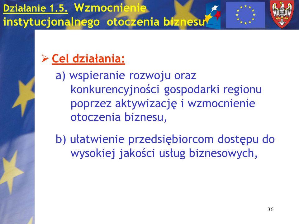 36 Działanie 1.5. Wzmocnienie instytucjonalnego otoczenia biznesu Cel działania: a) wspieranie rozwoju oraz konkurencyjności gospodarki regionu poprze