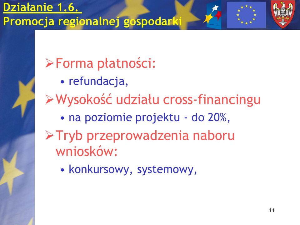 44 Forma płatności: refundacja, Wysokość udziału cross-financingu na poziomie projektu - do 20%, Tryb przeprowadzenia naboru wniosków: konkursowy, systemowy, Działanie 1.6.