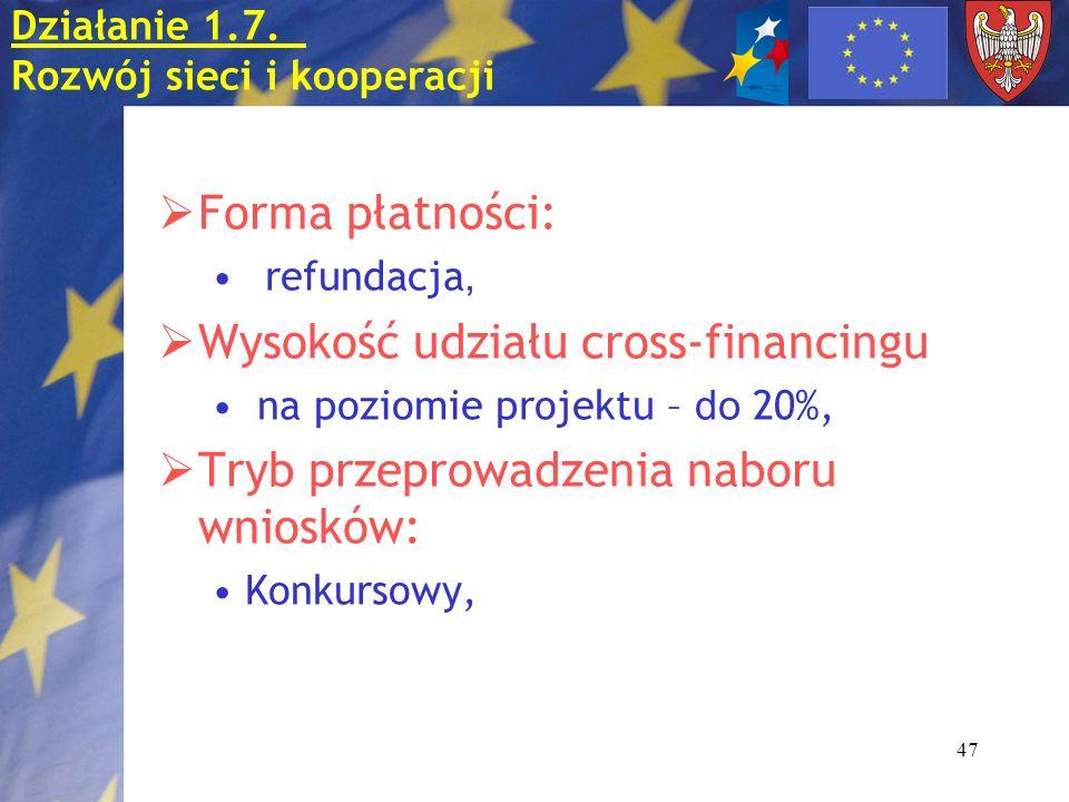 47 Forma płatności: refundacja, Wysokość udziału cross-financingu na poziomie projektu – do 20%, Tryb przeprowadzenia naboru wniosków: Konkursowy, Działanie 1.7.