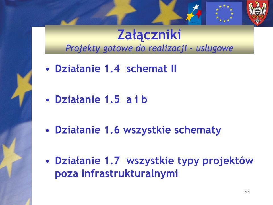 55 Działanie 1.4 schemat II Działanie 1.5 a i b Działanie 1.6 wszystkie schematy Działanie 1.7 wszystkie typy projektów poza infrastrukturalnymi Załączniki Projekty gotowe do realizacji - usługowe