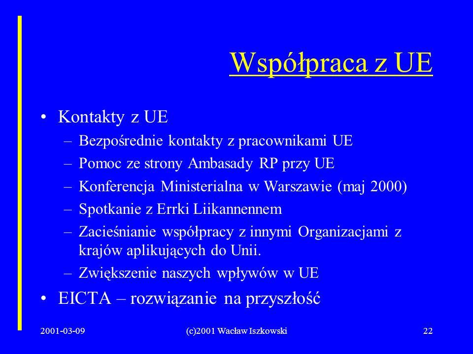 2001-03-09(c)2001 Wacław Iszkowski22 Współpraca z UE Kontakty z UE –Bezpośrednie kontakty z pracownikami UE –Pomoc ze strony Ambasady RP przy UE –Konferencja Ministerialna w Warszawie (maj 2000) –Spotkanie z Errki Liikannennem –Zacieśnianie współpracy z innymi Organizacjami z krajów aplikujących do Unii.