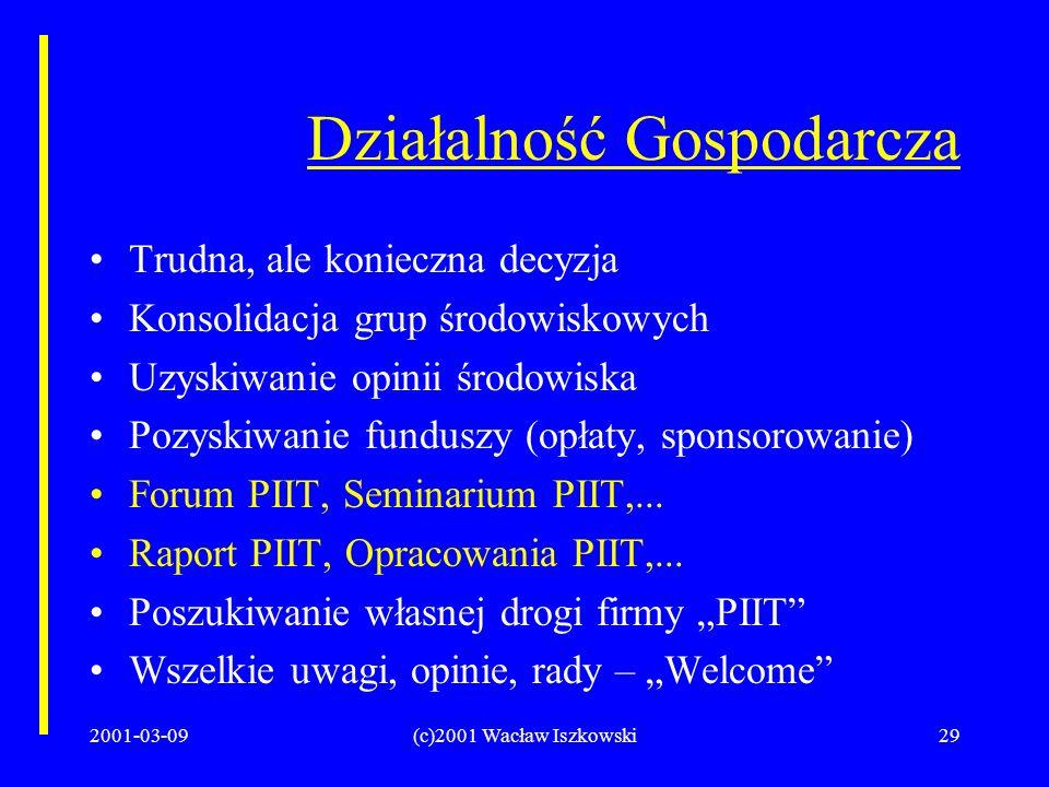 2001-03-09(c)2001 Wacław Iszkowski29 Działalność Gospodarcza Trudna, ale konieczna decyzja Konsolidacja grup środowiskowych Uzyskiwanie opinii środowiska Pozyskiwanie funduszy (opłaty, sponsorowanie) Forum PIIT, Seminarium PIIT,...