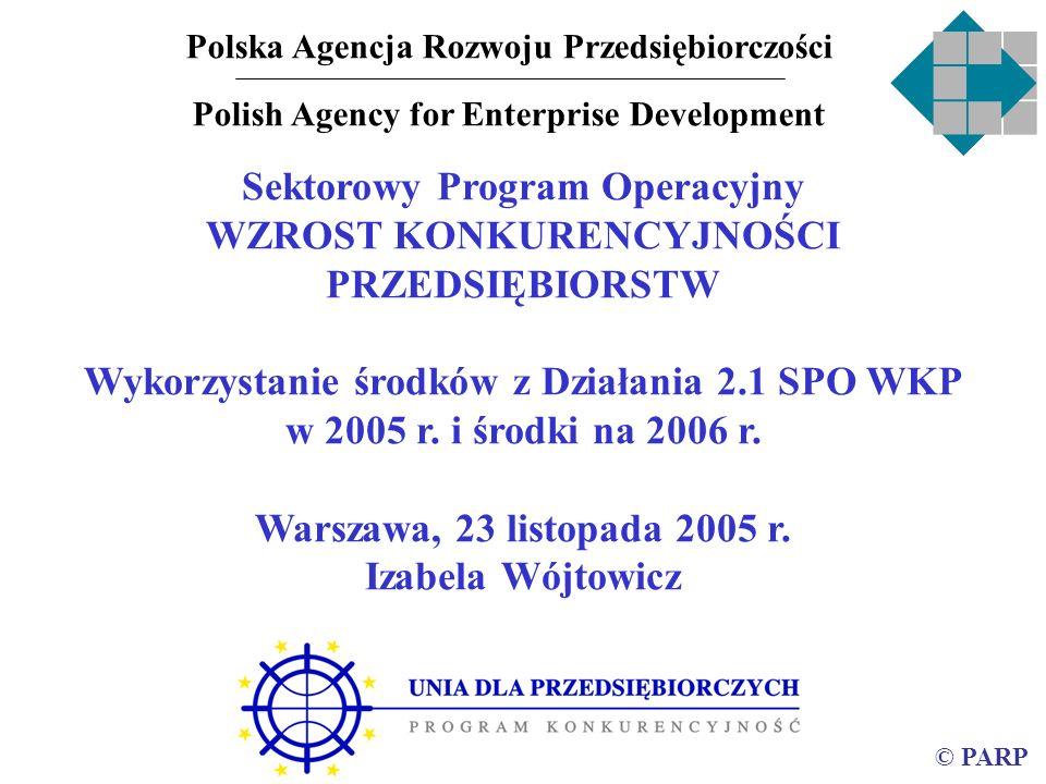 © PARP Sektorowy Program Operacyjny WZROST KONKURENCYJNOŚCI PRZEDSIĘBIORSTW Wykorzystanie środków z Działania 2.1 SPO WKP w 2005 r. i środki na 2006 r