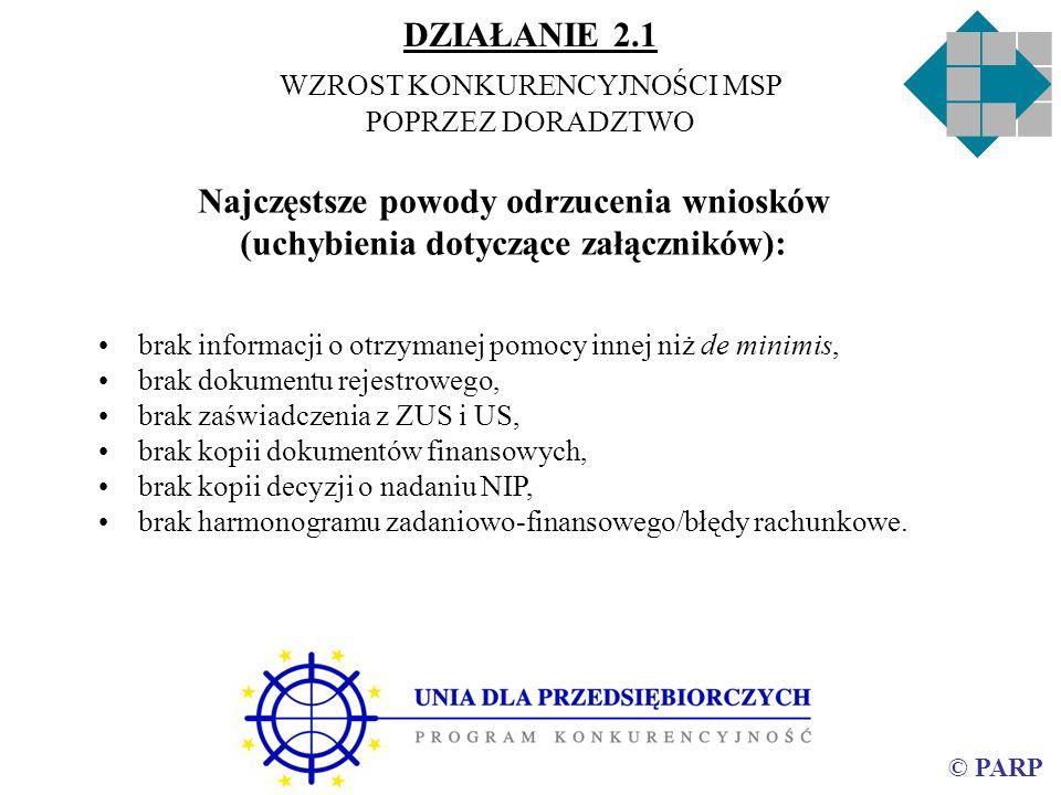 © PARP Najczęstsze powody odrzucenia wniosków (uchybienia dotyczące załączników): brak informacji o otrzymanej pomocy innej niż de minimis, brak dokum
