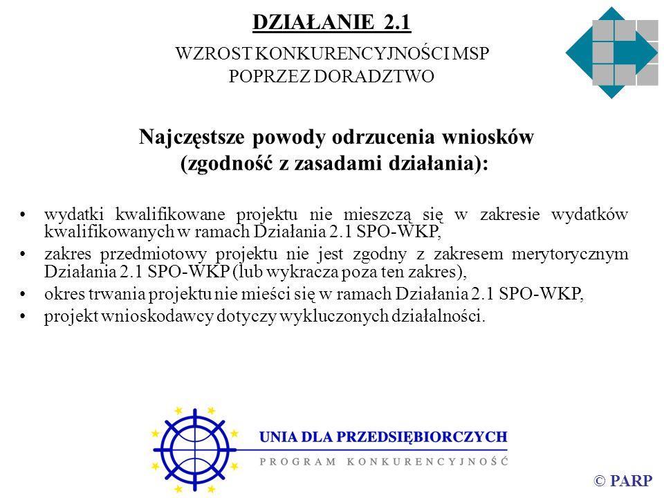 © PARP Najczęstsze powody odrzucenia wniosków (zgodność z zasadami działania): wydatki kwalifikowane projektu nie mieszczą się w zakresie wydatków kwalifikowanych w ramach Działania 2.1 SPO-WKP, zakres przedmiotowy projektu nie jest zgodny z zakresem merytorycznym Działania 2.1 SPO-WKP (lub wykracza poza ten zakres), okres trwania projektu nie mieści się w ramach Działania 2.1 SPO-WKP, projekt wnioskodawcy dotyczy wykluczonych działalności.