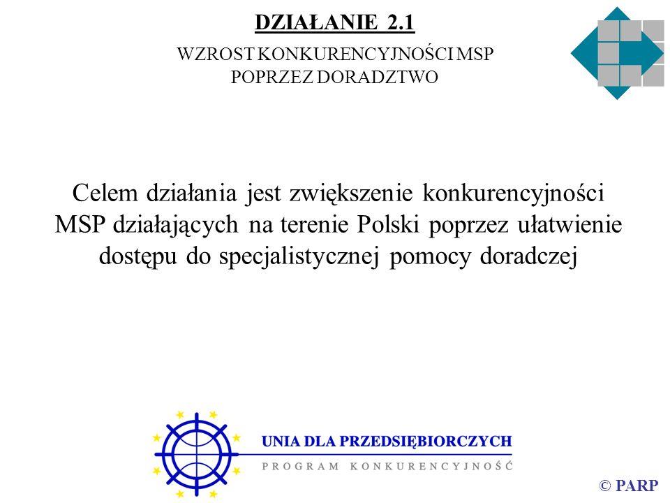 © PARP DZIAŁANIE 2.1 WZROST KONKURENCYJNOŚCI MSP POPRZEZ DORADZTWO Celem działania jest zwiększenie konkurencyjności MSP działających na terenie Polski poprzez ułatwienie dostępu do specjalistycznej pomocy doradczej