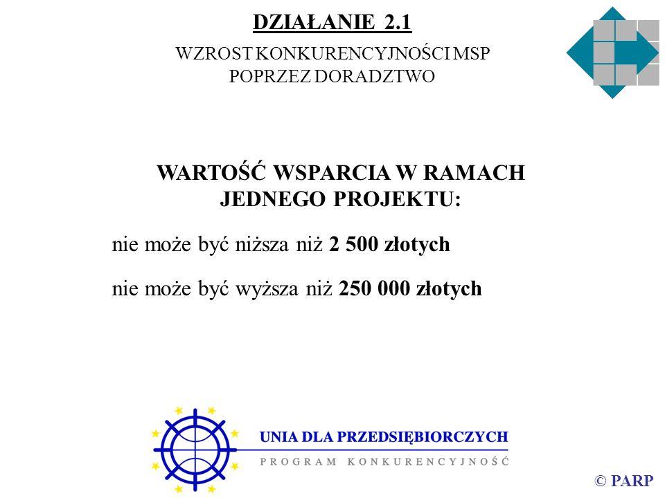 © PARP WARTOŚĆ WSPARCIA W RAMACH JEDNEGO PROJEKTU: nie może być niższa niż 2 500 złotych nie może być wyższa niż 250 000 złotych DZIAŁANIE 2.1 WZROST