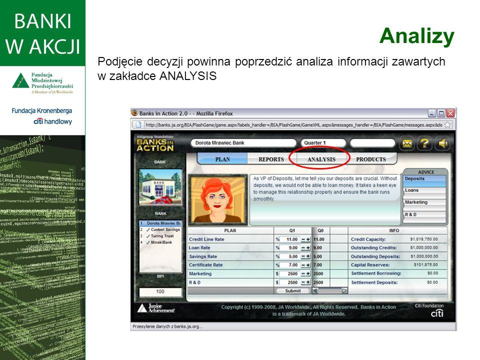 Podjęcie decyzji powinna poprzedzić analiza informacji zawartych w zakładce ANALYSIS Analizy