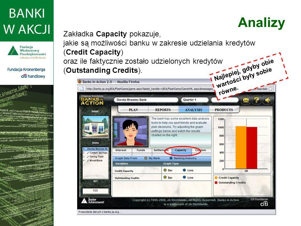 Zakładka Capacity pokazuje, jakie są możliwości banku w zakresie udzielania kredytów (Credit Capacity) oraz ile faktycznie zostało udzielonych kredytów (Outstanding Credits).