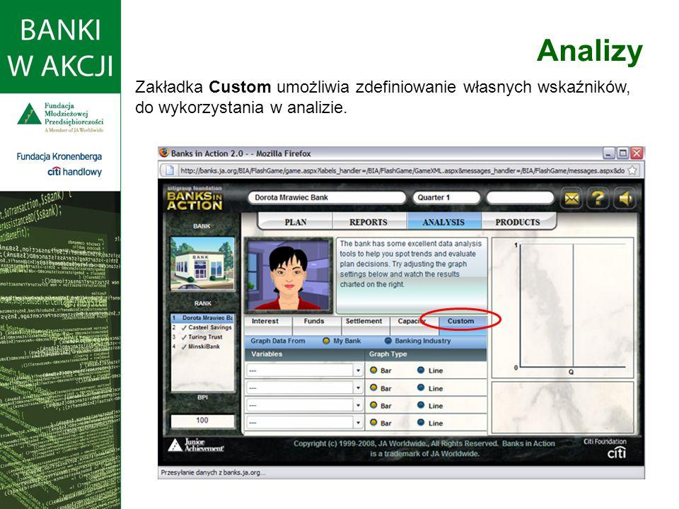 Zakładka Custom umożliwia zdefiniowanie własnych wskaźników, do wykorzystania w analizie. Analizy